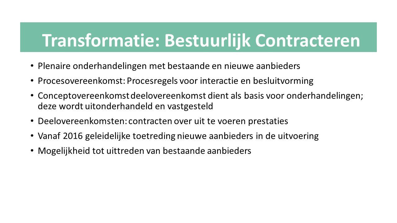 Plenaire onderhandelingen met bestaande en nieuwe aanbieders Procesovereenkomst: Procesregels voor interactie en besluitvorming Conceptovereenkomst de