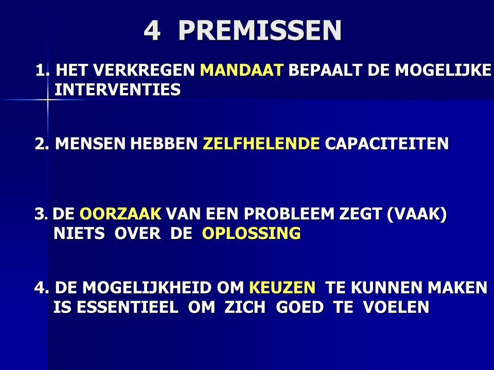 4 PREMISSEN 4 PREMISSEN 2. MENSEN HEBBEN ZELFHELENDE CAPACITEITEN 3.