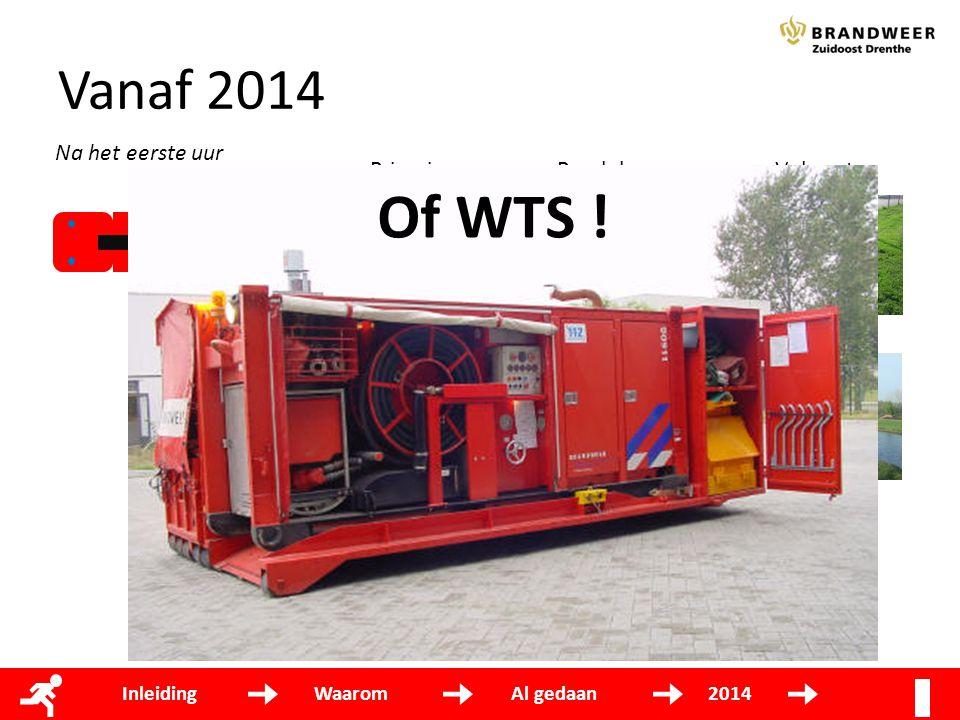 InleidingWaarom Al gedaan 2014 Hoe gaat de tankwagen er uit zien?