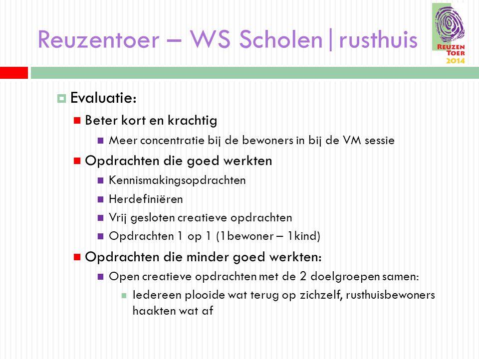  Evaluatie: Beter kort en krachtig Meer concentratie bij de bewoners in bij de VM sessie Opdrachten die goed werkten Kennismakingsopdrachten Herdefin