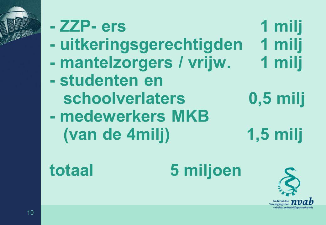 - ZZP- ers1 milj - uitkeringsgerechtigden 1 milj - mantelzorgers / vrijw.1 milj - studenten en schoolverlaters 0,5 milj - medewerkers MKB (van de 4milj) 1,5 milj totaal5 miljoen 10