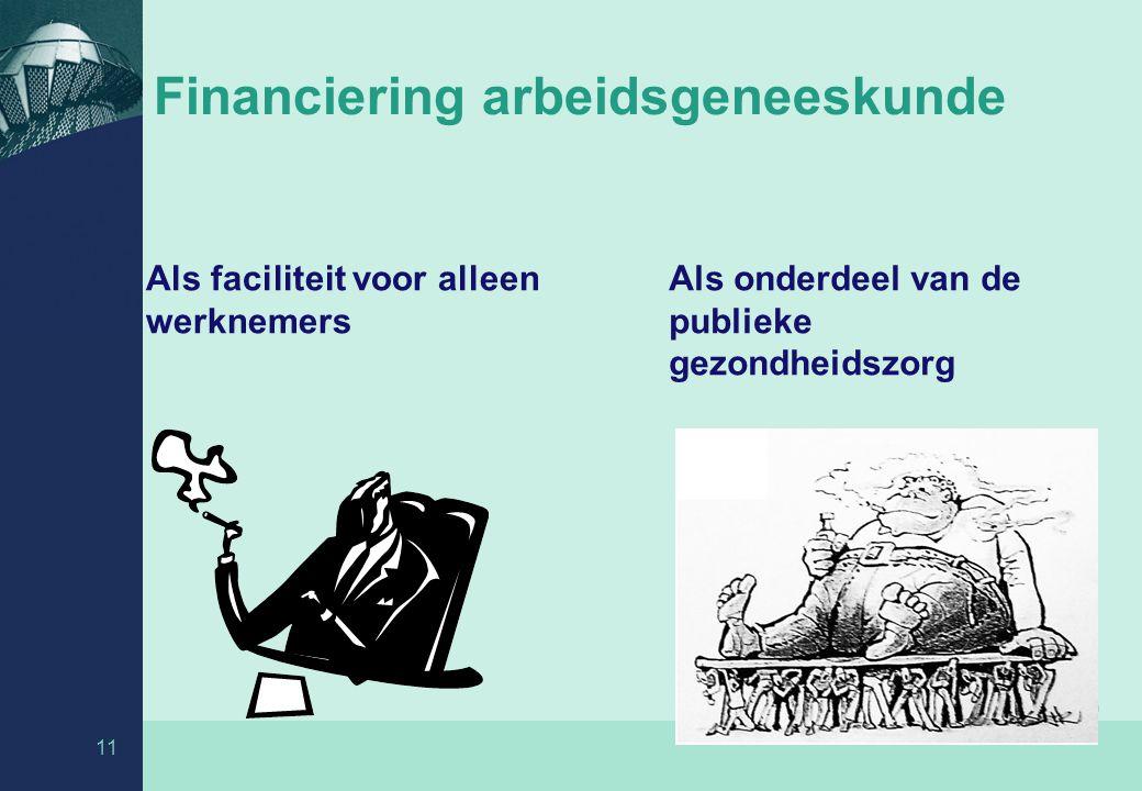 Financiering arbeidsgeneeskunde Als onderdeel van de publieke gezondheidszorg 11 Als faciliteit voor alleen werknemers
