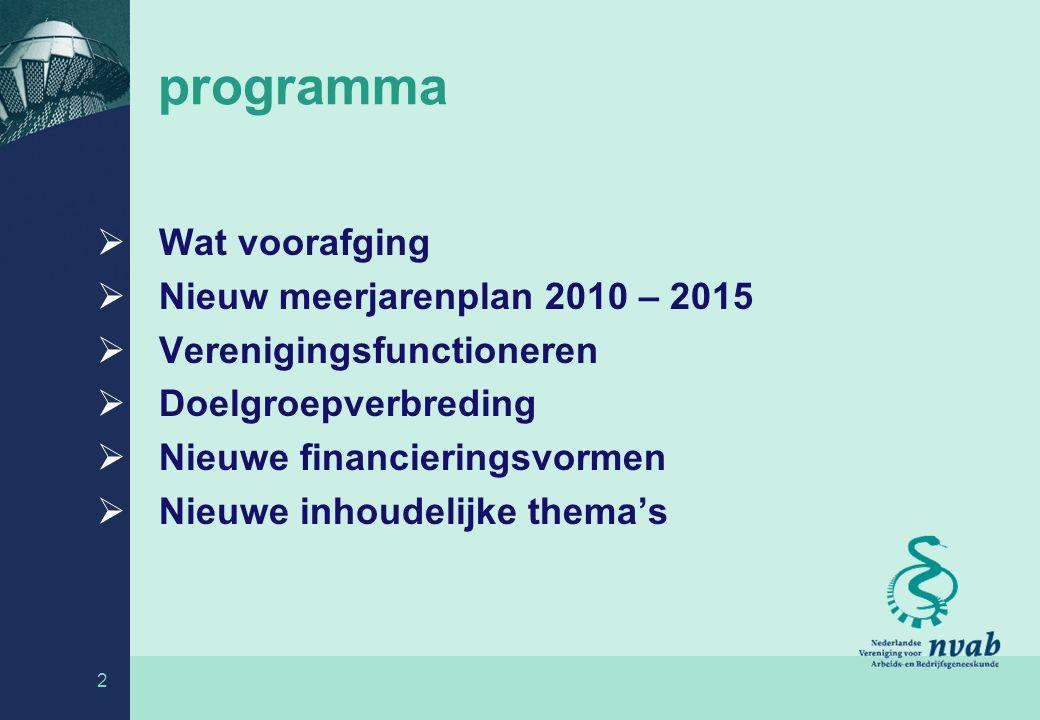 programma  Wat voorafging  Nieuw meerjarenplan 2010 – 2015  Verenigingsfunctioneren  Doelgroepverbreding  Nieuwe financieringsvormen  Nieuwe inhoudelijke thema's 2