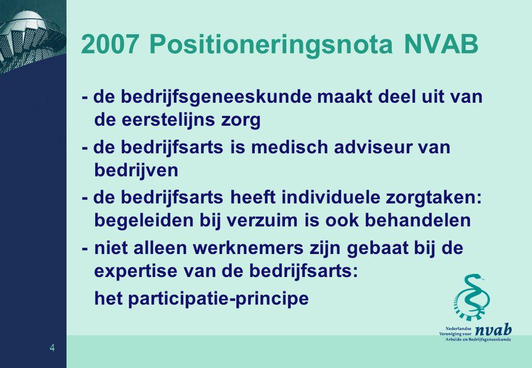 strategische ijkpunten Tussen arbodienstverlening en eerstelijnsgezondheidszorg wat voorafging: 2001 aansluiting KNMG 2004 EBM-richtlijnontwikkeling 2005 standpunt claimbeoordeling 2007 pilots BA in eerste lijn 2009 KNMG-rapport taken /verantwoordlijkh.