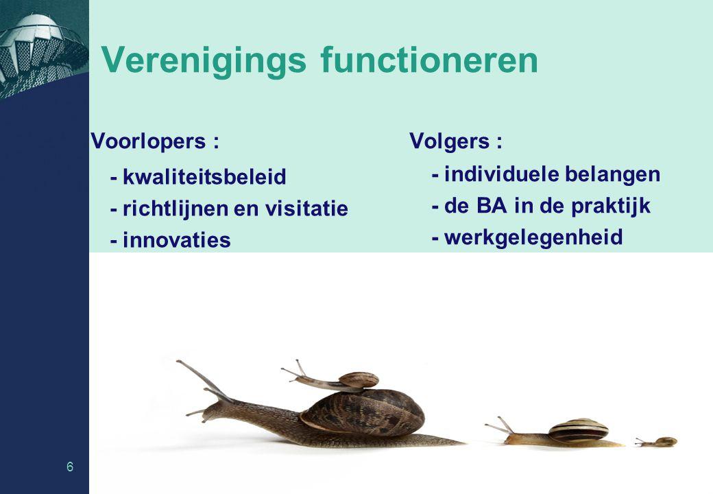 Verenigings functioneren Voorlopers :Volgers : - individuele belangen - de BA in de praktijk - werkgelegenheid 6 - kwaliteitsbeleid - richtlijnen en visitatie - innovaties