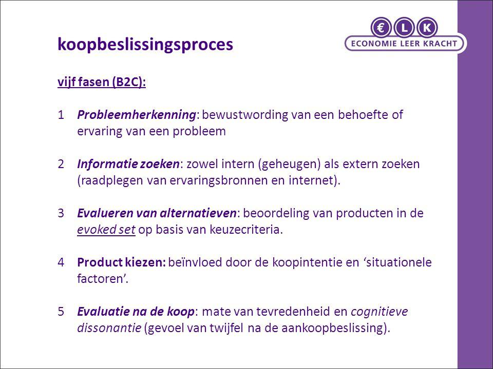 koopbeslissingsproces vijf fasen (B2C): 1Probleemherkenning: bewustwording van een behoefte of ervaring van een probleem 2Informatie zoeken: zowel int
