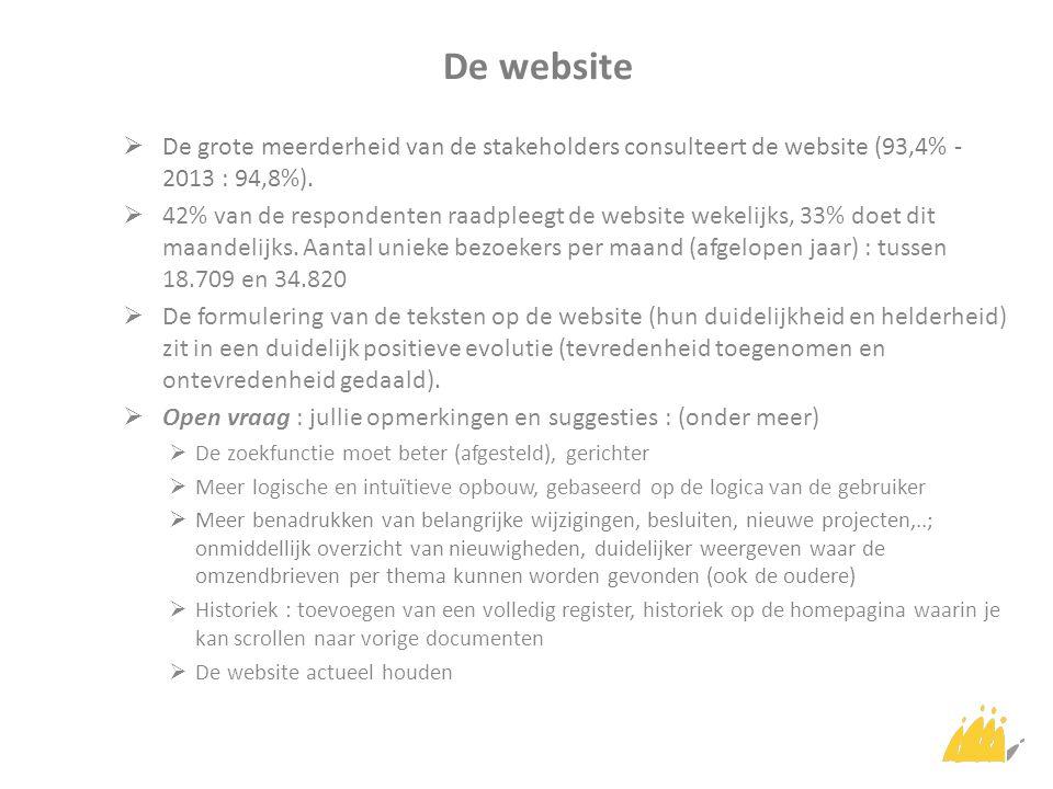  De grote meerderheid van de stakeholders consulteert de website (93,4% - 2013 : 94,8%).