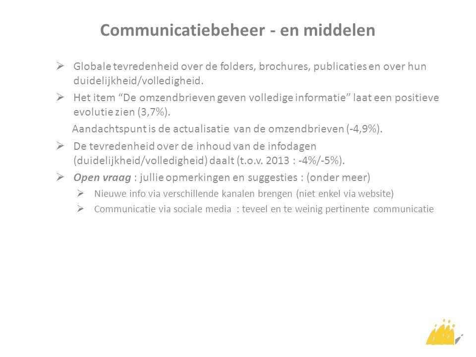 Communicatiebeheer - en middelen  Globale tevredenheid over de folders, brochures, publicaties en over hun duidelijkheid/volledigheid.
