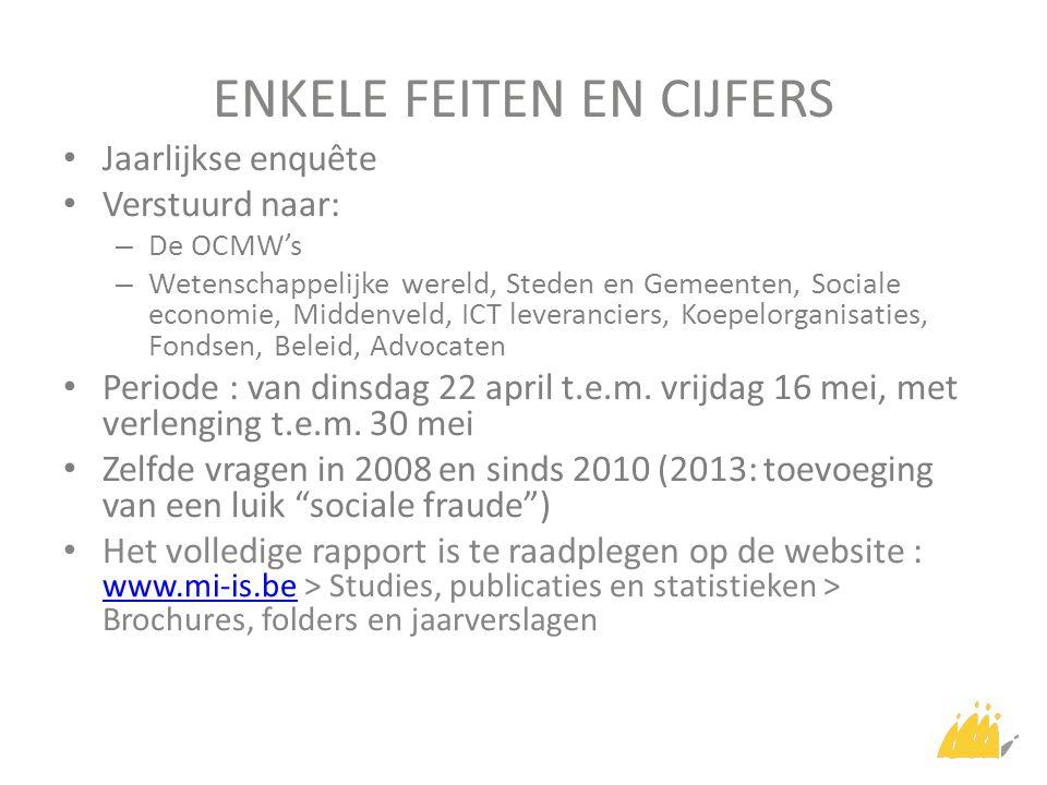 2014: 578 respondenten (703 in 2013) – Er werden minder enquêtes verzonden, nl.