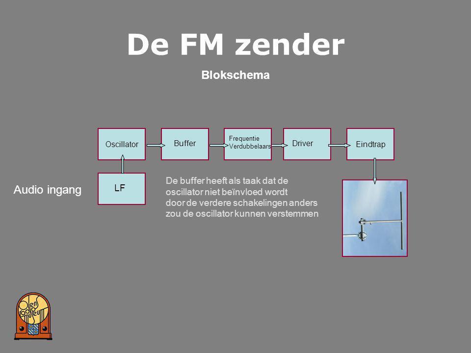 De FM zender Blokschema OscillatorEindtrap Driver Audio ingang LF Buffer Frequentie Verdubbelaars De buffer heeft als taak dat de oscillator niet beïn