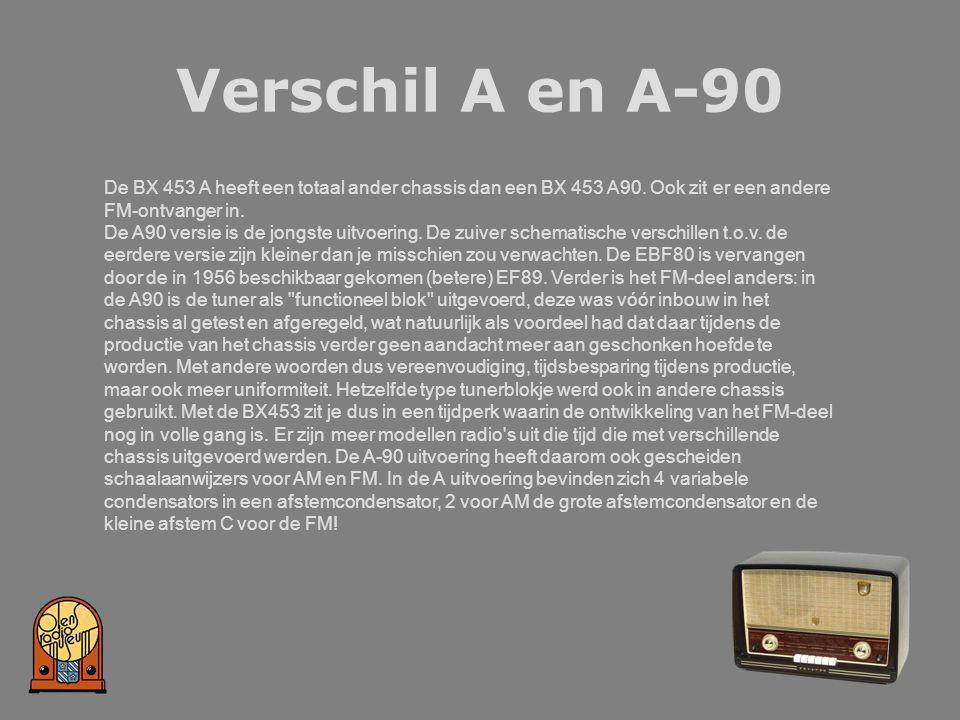 De BX 453 A heeft een totaal ander chassis dan een BX 453 A90. Ook zit er een andere FM-ontvanger in. De A90 versie is de jongste uitvoering. De zuive