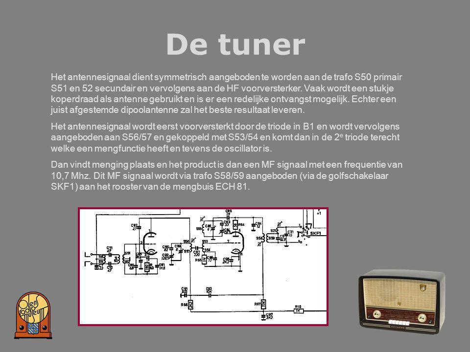 De tuner Het antennesignaal dient symmetrisch aangeboden te worden aan de trafo S50 primair S51 en 52 secundair en vervolgens aan de HF voorversterker