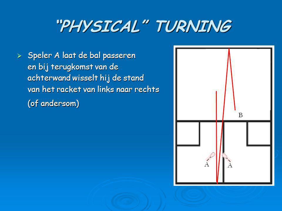 """""""PHYSICAL"""" TURNING  Speler A laat de bal passeren en bij terugkomst van de achterwand wisselt hij de stand van het racket van links naar rechts (of a"""