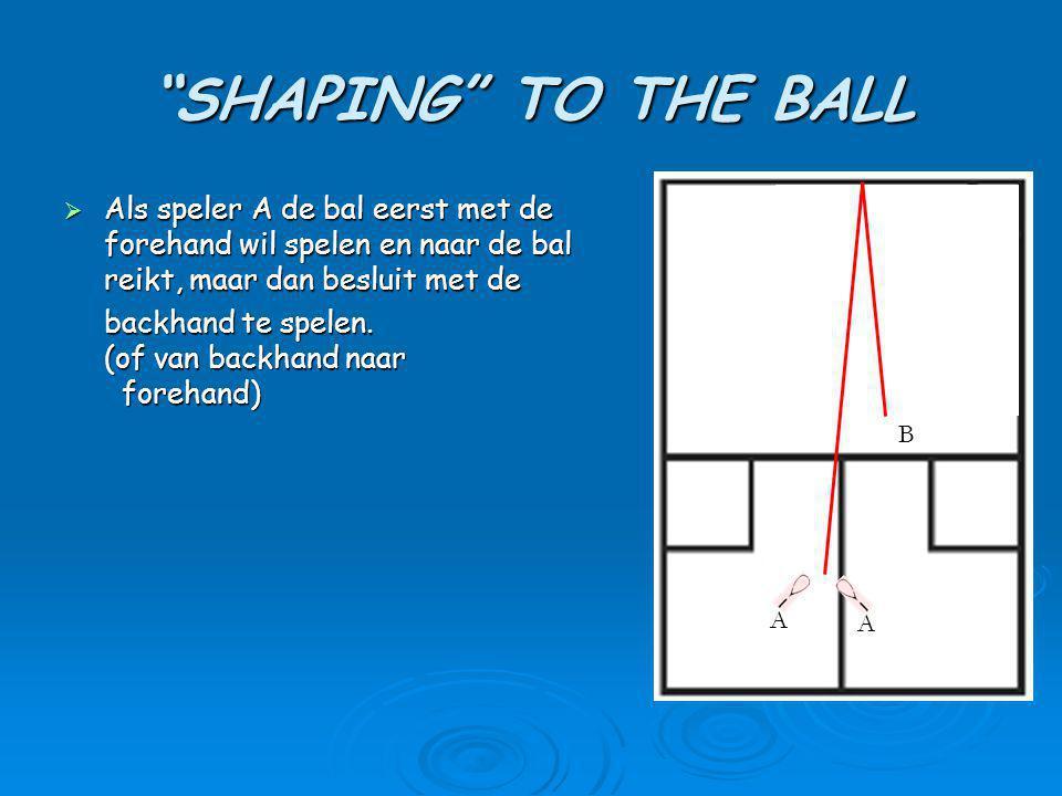 """""""SHAPING"""" TO THE BALL  Als speler A de bal eerst met de forehand wil spelen en naar de bal reikt, maar dan besluit met de backhand te spelen. (of van"""