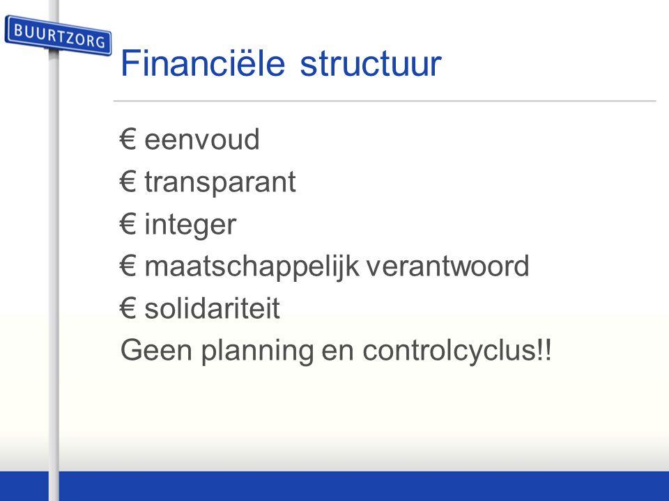 Financiële structuur € eenvoud € transparant € integer € maatschappelijk verantwoord € solidariteit Geen planning en controlcyclus!!