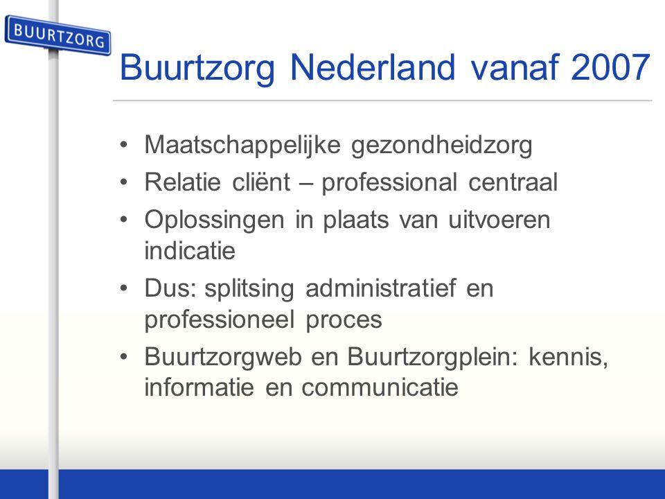 Buurtzorg Nederland vanaf 2007 Maatschappelijke gezondheidzorg Relatie cliënt – professional centraal Oplossingen in plaats van uitvoeren indicatie Du