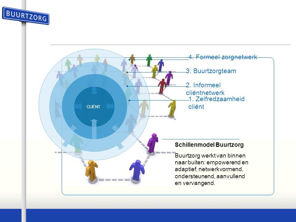 Overige resultaten Clienttevredenheid 9 Medewerkerstevredenheid 9 3x beste werkgever van NL Overhead 8% 1500 nieuwe collega's per jaar