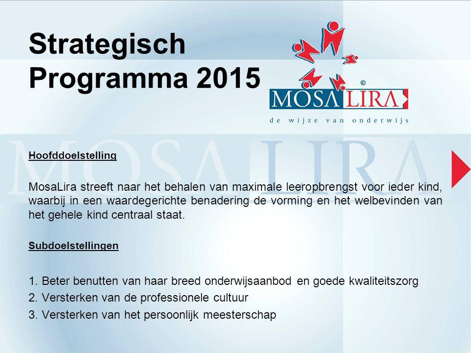 Strategisch Programma 2015 Hoofddoelstelling MosaLira streeft naar het behalen van maximale leeropbrengst voor ieder kind, waarbij in een waardegerich