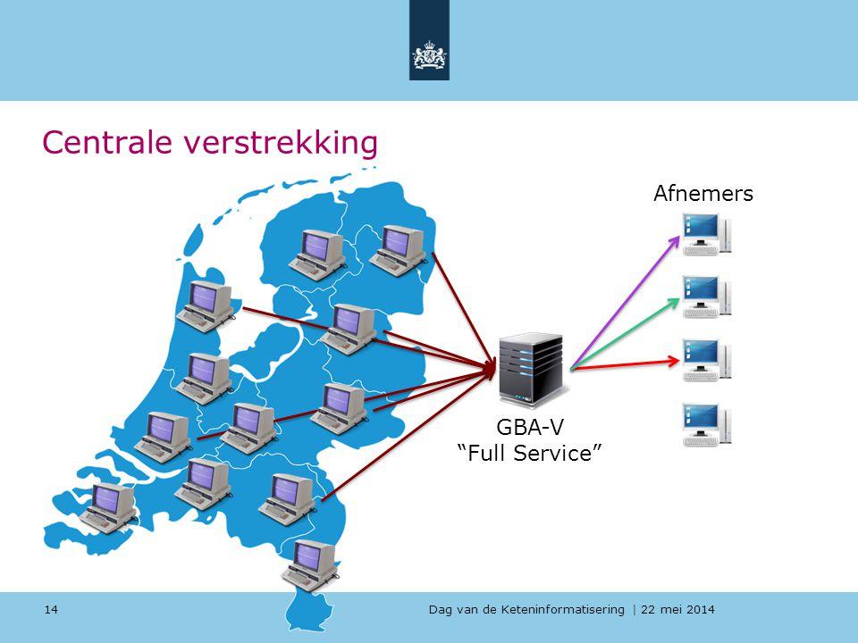 "Dag van de Keteninformatisering   22 mei 2014 Centrale verstrekking 14 Afnemers GBA-V ""Full Service"""