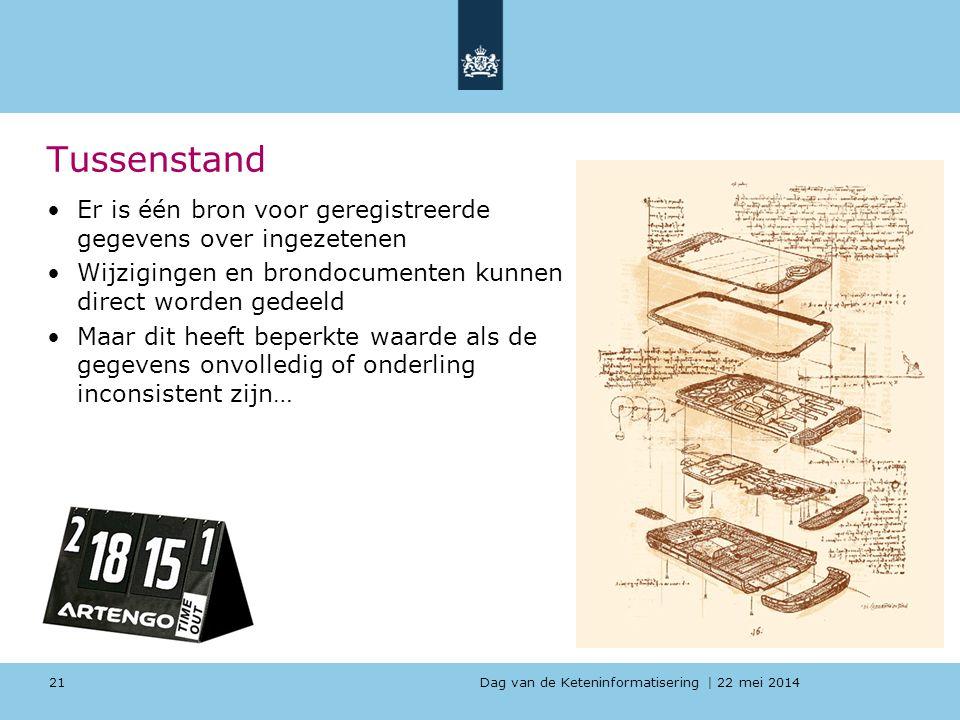 Dag van de Keteninformatisering   22 mei 2014 Tussenstand Er is één bron voor geregistreerde gegevens over ingezetenen Wijzigingen en brondocumenten k