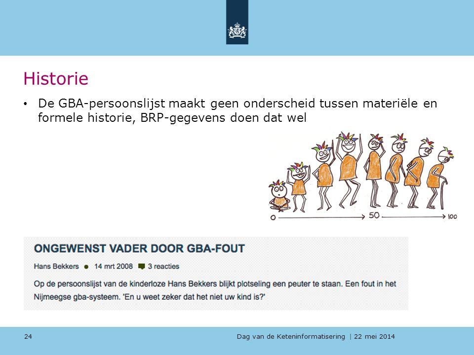 Dag van de Keteninformatisering   22 mei 2014 Historie De GBA-persoonslijst maakt geen onderscheid tussen materiële en formele historie, BRP-gegevens