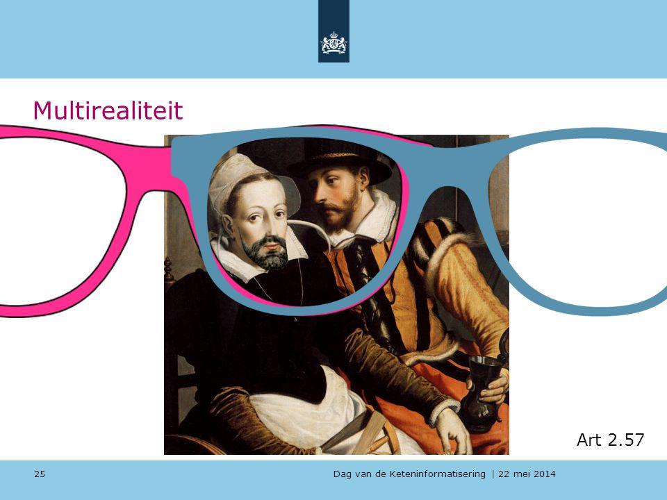 Dag van de Keteninformatisering   22 mei 2014 Multirealiteit 25 Art 2.57