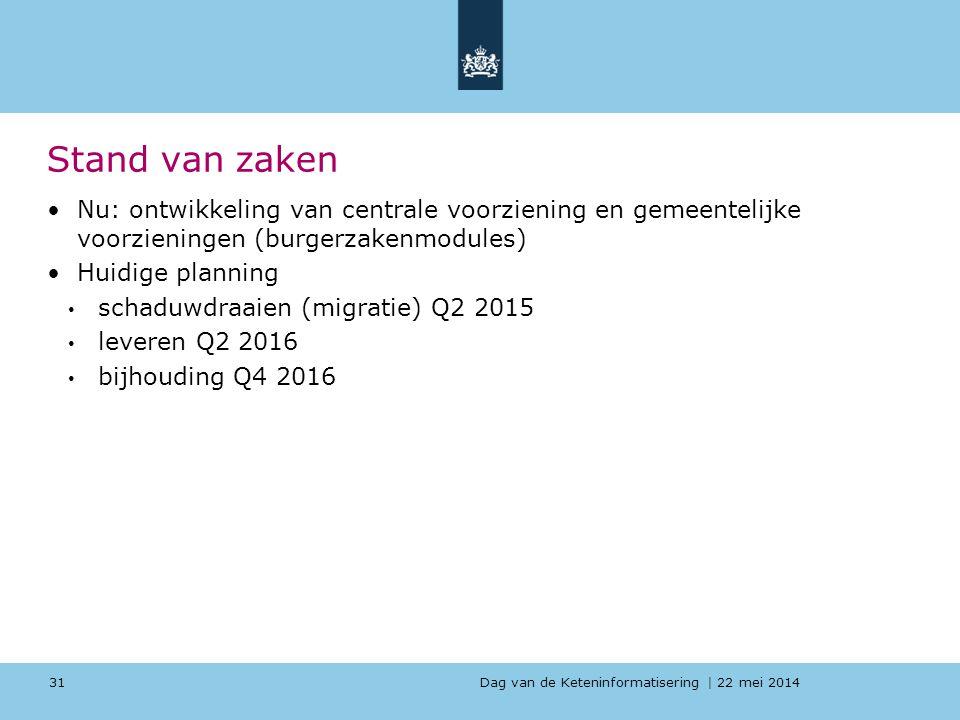 Dag van de Keteninformatisering   22 mei 2014 Stand van zaken Nu: ontwikkeling van centrale voorziening en gemeentelijke voorzieningen (burgerzakenmod