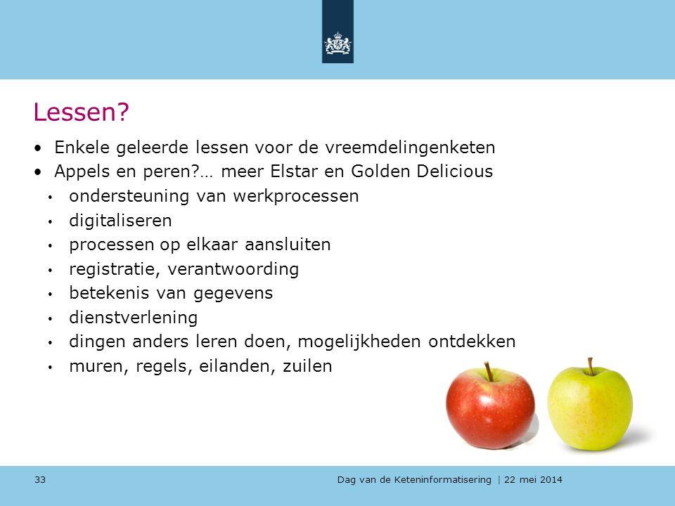 Dag van de Keteninformatisering   22 mei 2014 Lessen? Enkele geleerde lessen voor de vreemdelingenketen Appels en peren?… meer Elstar en Golden Delici