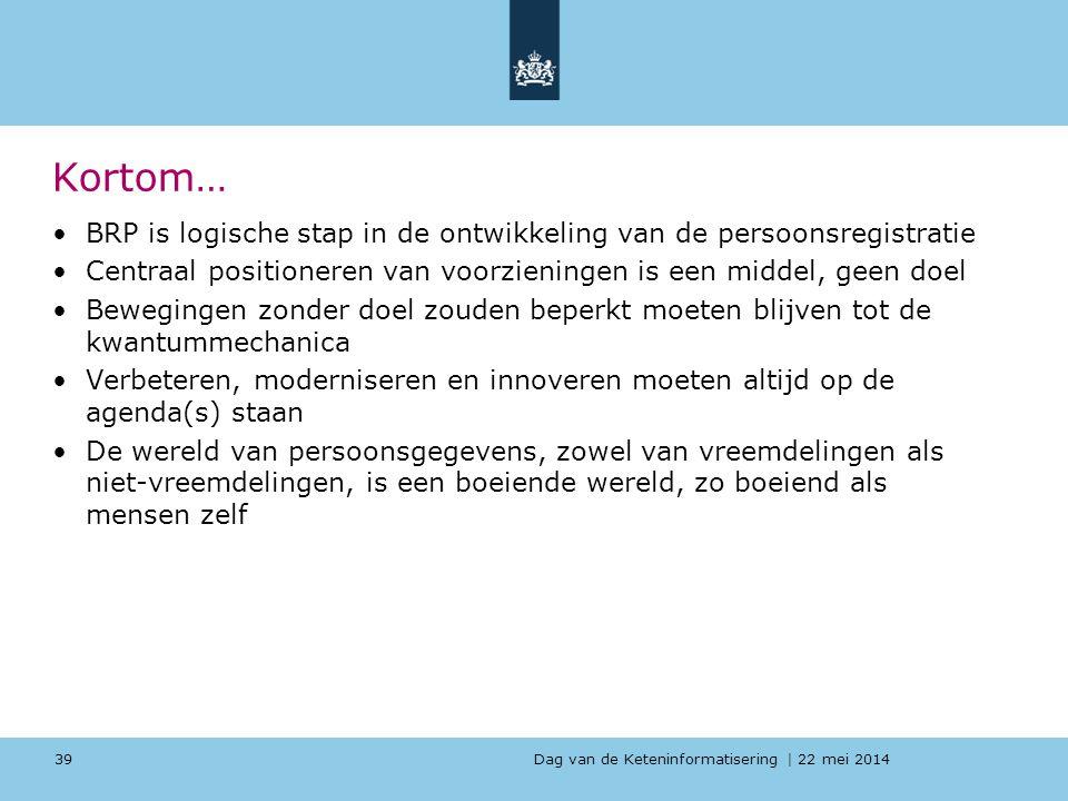 Dag van de Keteninformatisering   22 mei 2014 Kortom… BRP is logische stap in de ontwikkeling van de persoonsregistratie Centraal positioneren van voo