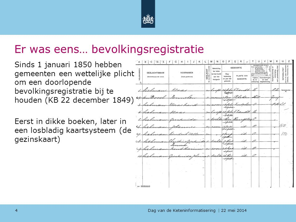 Dag van de Keteninformatisering   22 mei 2014 Er was eens… bevolkingsregistratie Sinds 1 januari 1850 hebben gemeenten een wettelijke plicht om een do