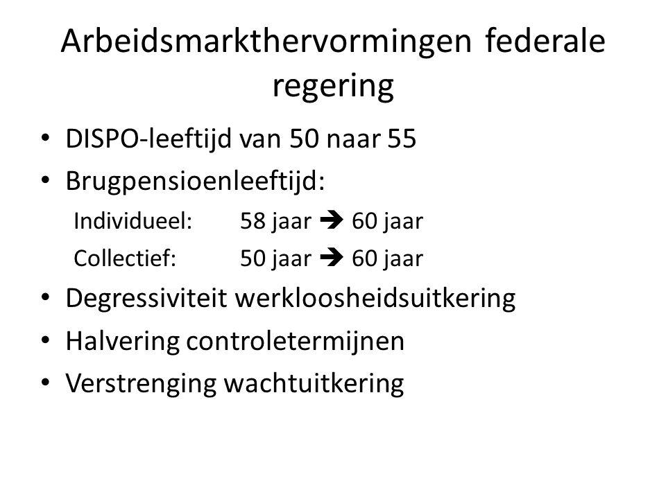 Arbeidsmarkthervormingen federale regering DISPO-leeftijd van 50 naar 55 Brugpensioenleeftijd: Individueel: 58 jaar  60 jaar Collectief: 50 jaar  60