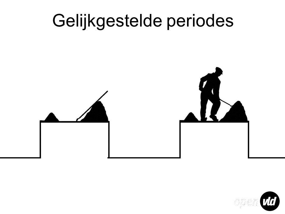 Gelijkgestelde periodes