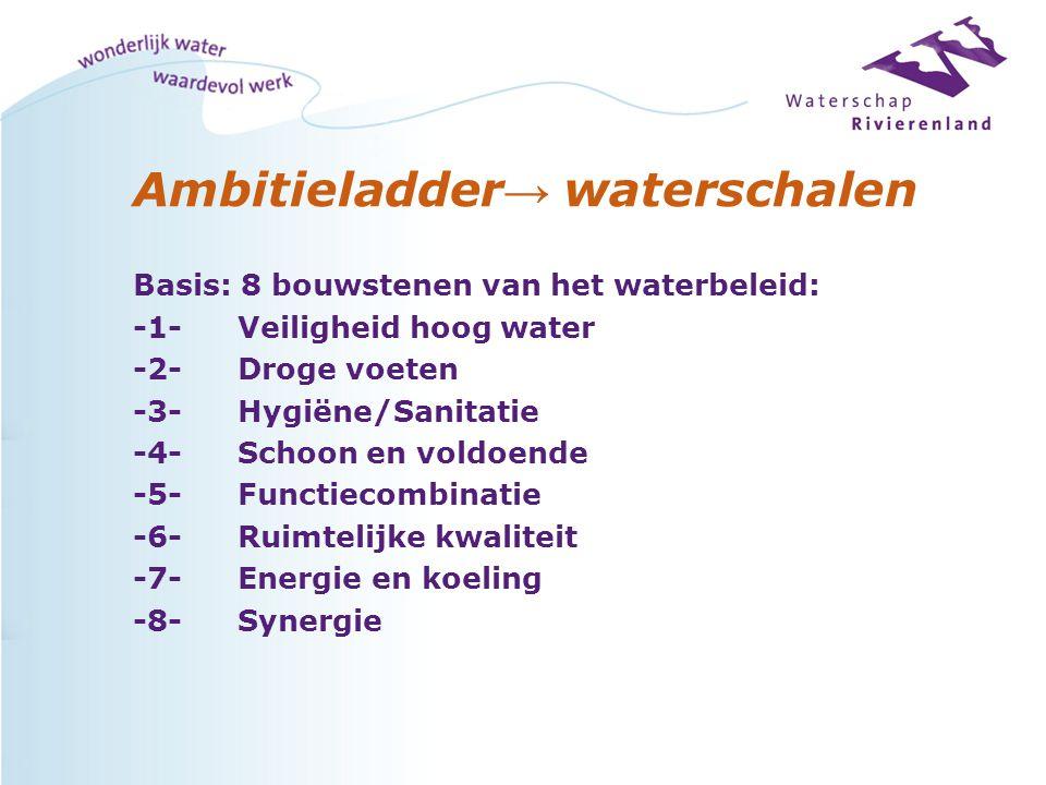Ambitieladder → waterschalen Basis: 8 bouwstenen van het waterbeleid: -1-Veiligheid hoog water -2-Droge voeten -3-Hygiëne/Sanitatie -4-Schoon en voldoende -5-Functiecombinatie -6-Ruimtelijke kwaliteit -7-Energie en koeling -8-Synergie