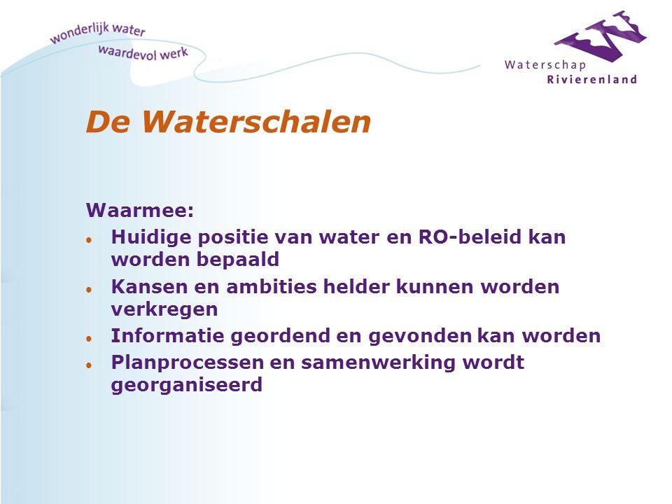 De Waterschalen Waarmee: l Huidige positie van water en RO-beleid kan worden bepaald l Kansen en ambities helder kunnen worden verkregen l Informatie geordend en gevonden kan worden l Planprocessen en samenwerking wordt georganiseerd