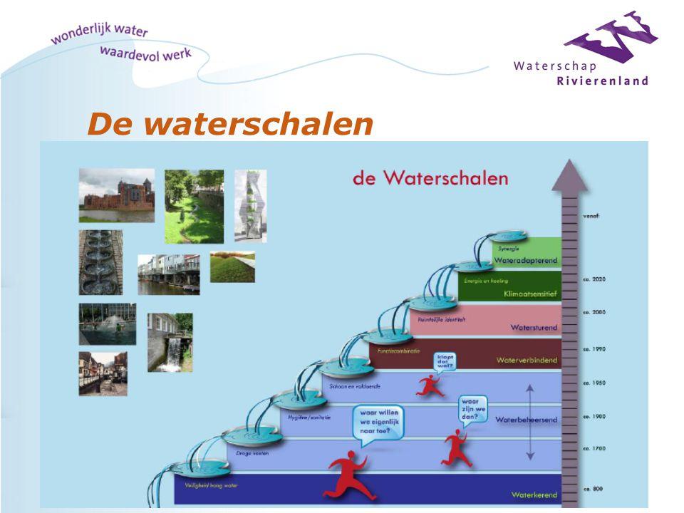 De waterschalen