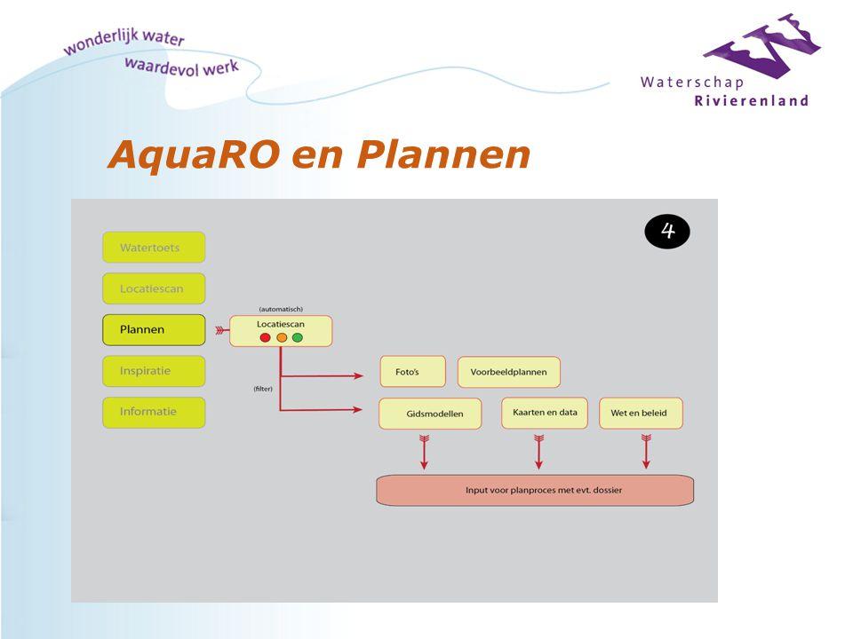 AquaRO en Plannen