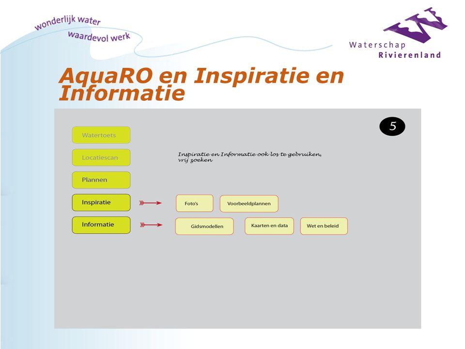 AquaRO en Inspiratie en Informatie