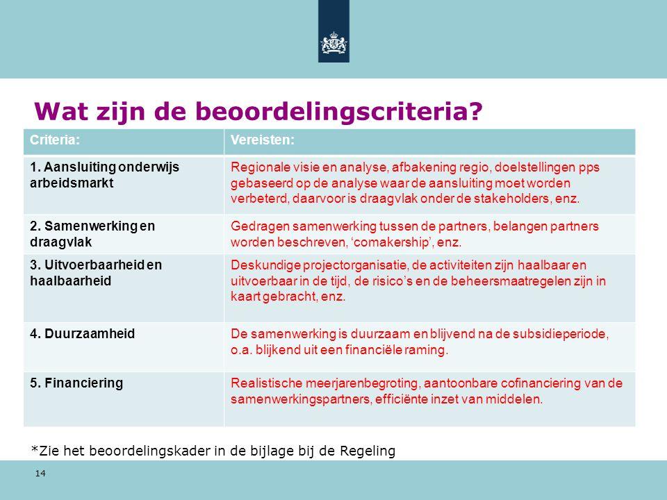 14 Wat zijn de beoordelingscriteria? *Zie het beoordelingskader in de bijlage bij de Regeling Criteria:Vereisten: 1. Aansluiting onderwijs arbeidsmark