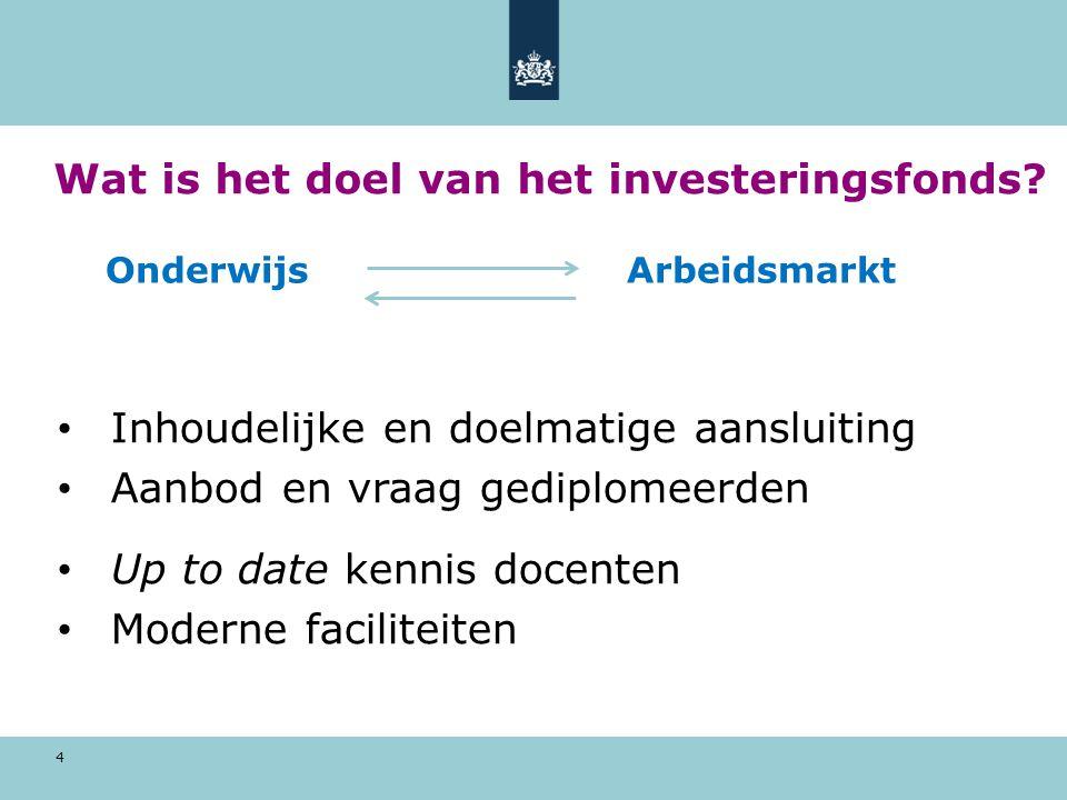4 Wat is het doel van het investeringsfonds? Inhoudelijke en doelmatige aansluiting Aanbod en vraag gediplomeerden Up to date kennis docenten Moderne