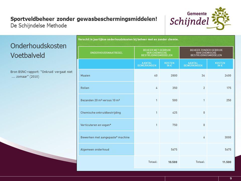 9 Sportveldbeheer zonder gewasbeschermingsmiddelen.