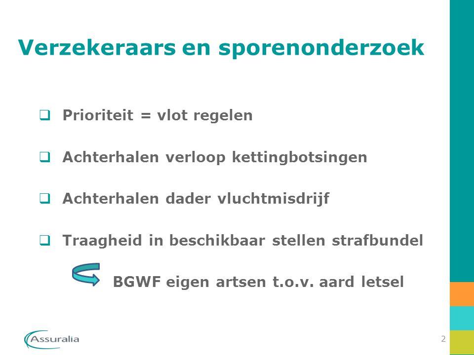 Verzekeraars en sporenonderzoek  Prioriteit = vlot regelen  Achterhalen verloop kettingbotsingen  Achterhalen dader vluchtmisdrijf  Traagheid in beschikbaar stellen strafbundel BGWF eigen artsen t.o.v.