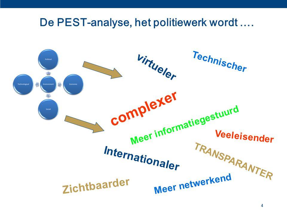 4 De PEST-analyse, het politiewerk wordt …. complexer virtueler Meer informatiegestuurd TRANSPARANTER Internationaler Meer netwerkend Technischer Veel