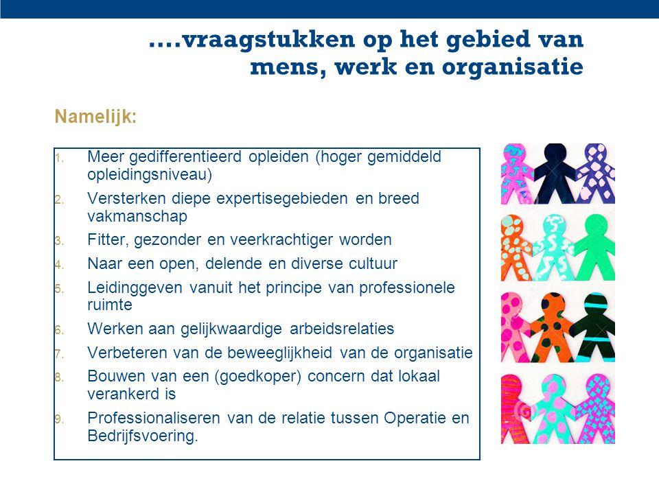 ….vraagstukken op het gebied van mens, werk en organisatie 1. Meer gedifferentieerd opleiden (hoger gemiddeld opleidingsniveau) 2. Versterken diepe ex