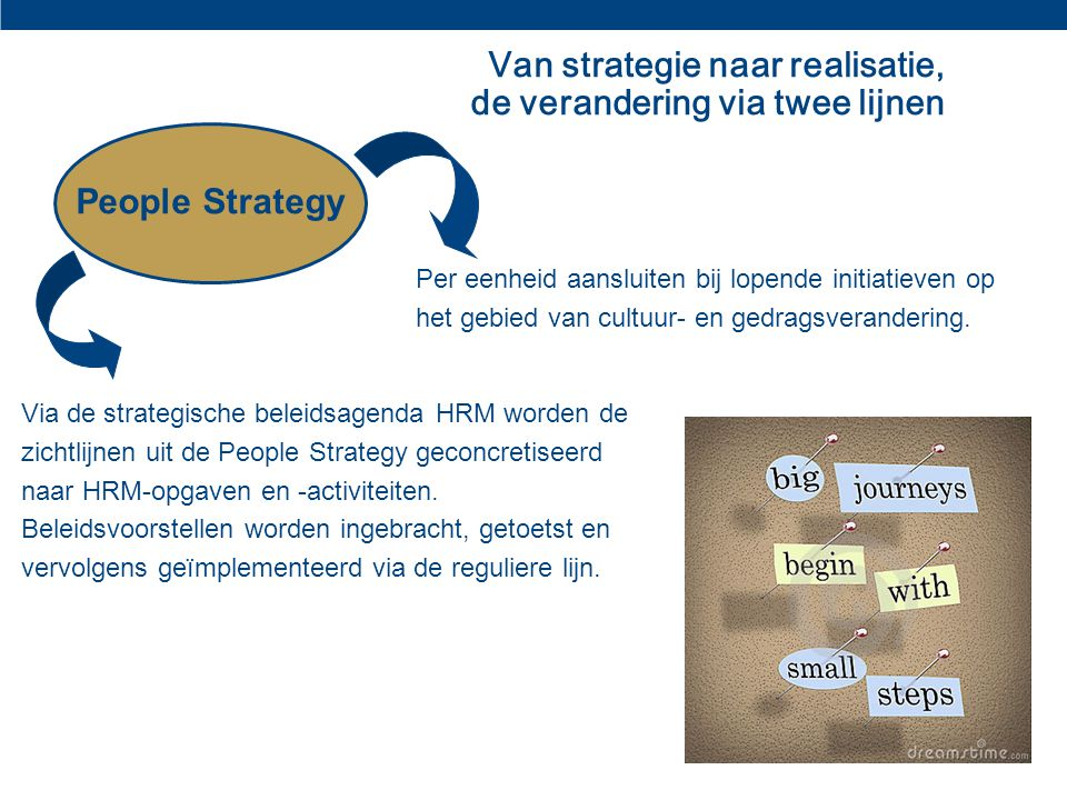 Van strategie naar realisatie, de verandering via twee lijnen People Strategy Via de strategische beleidsagenda HRM worden de zichtlijnen uit de Peopl
