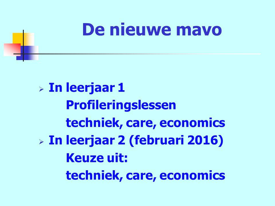 De nieuwe mavo  In leerjaar 1 Profileringslessen techniek, care, economics  In leerjaar 2 (februari 2016) Keuze uit: techniek, care, economics