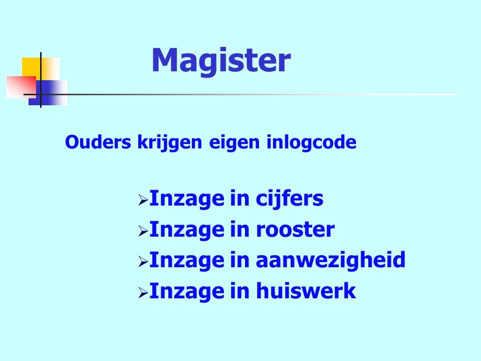 Magister Ouders krijgen eigen inlogcode  Inzage in cijfers  Inzage in rooster  Inzage in aanwezigheid  Inzage in huiswerk