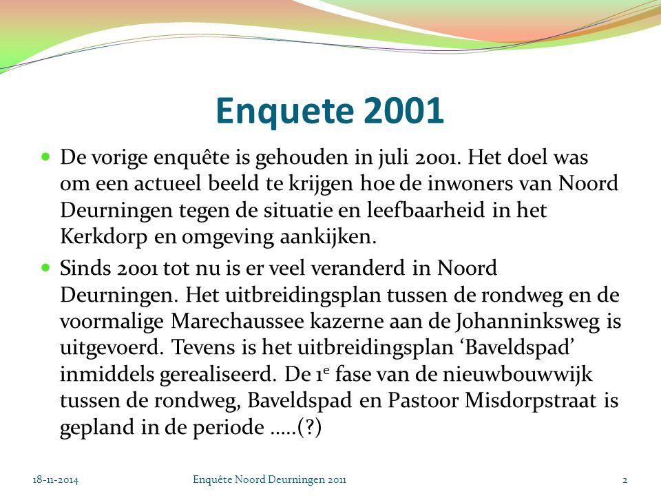 Enquete 2001 De vorige enquête is gehouden in juli 2001.