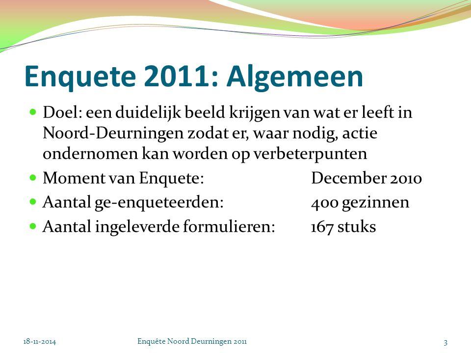 18-11-2014Enquête Noord Deurningen 201114