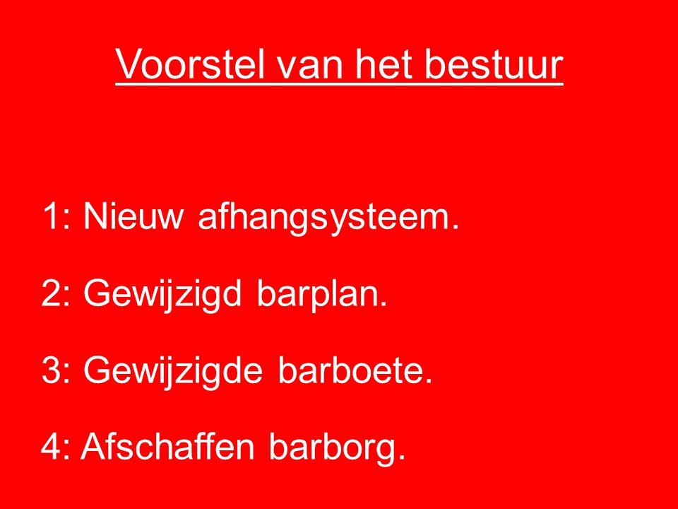 Voorstel van het bestuur 1: Nieuw afhangsysteem. 2: Gewijzigd barplan. 3: Gewijzigde barboete. 4: Afschaffen barborg.
