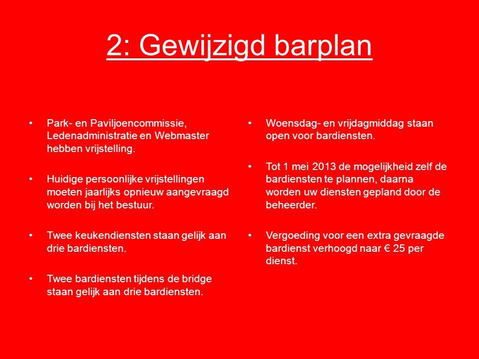 2: Gewijzigd barplan Park- en Paviljoencommissie, Ledenadministratie en Webmaster hebben vrijstelling. Huidige persoonlijke vrijstellingen moeten jaar